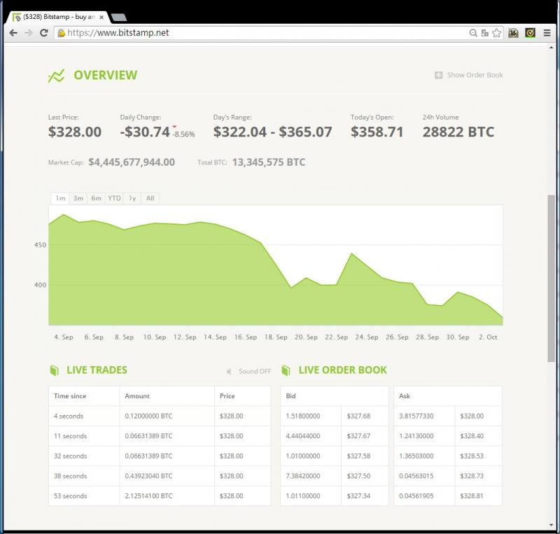 0 04 bitcoin a usd